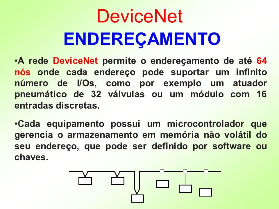 DeviceNet ENDEREÇAMENTO A rede DeviceNet permite o endereçamento de até 64 nós onde cada endereço pode suportar um infinito número de I/Os, como por e