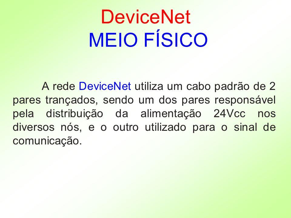 DeviceNet MEIO FÍSICO A rede DeviceNet utiliza um cabo padrão de 2 pares trançados, sendo um dos pares responsável pela distribuição da alimentação 24
