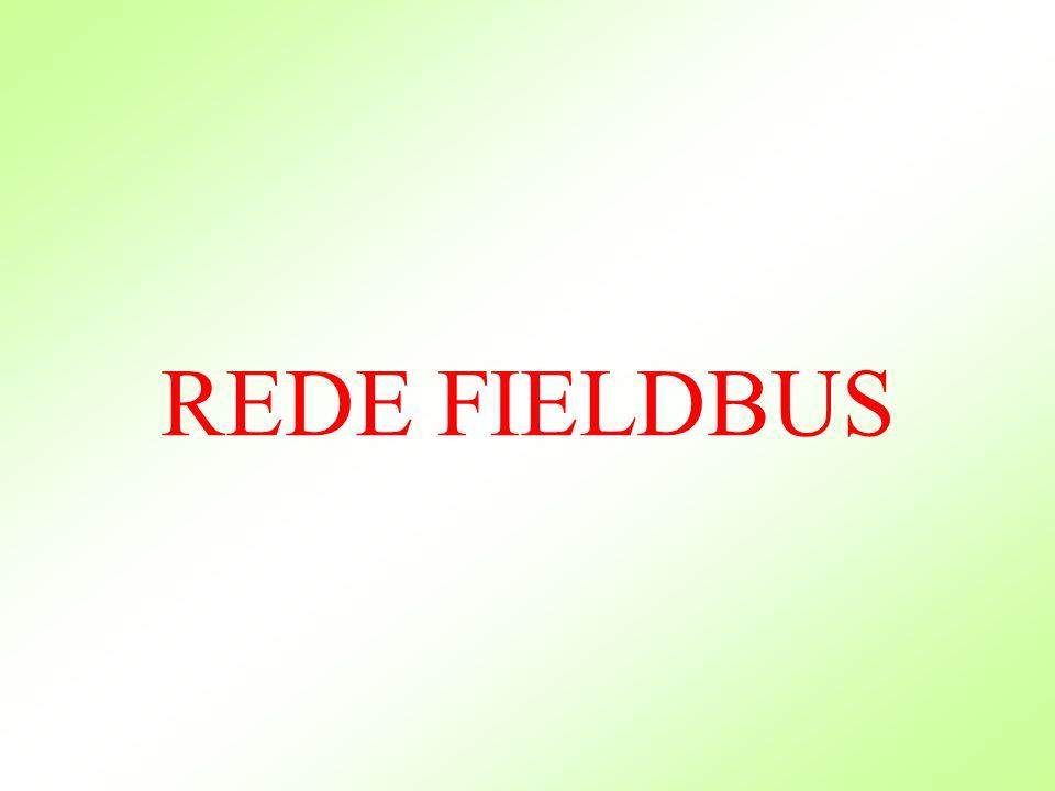 REDE FIELDBUS