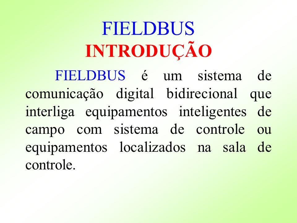 FIELDBUS INTRODUÇÃO FIELDBUS é um sistema de comunicação digital bidirecional que interliga equipamentos inteligentes de campo com sistema de controle