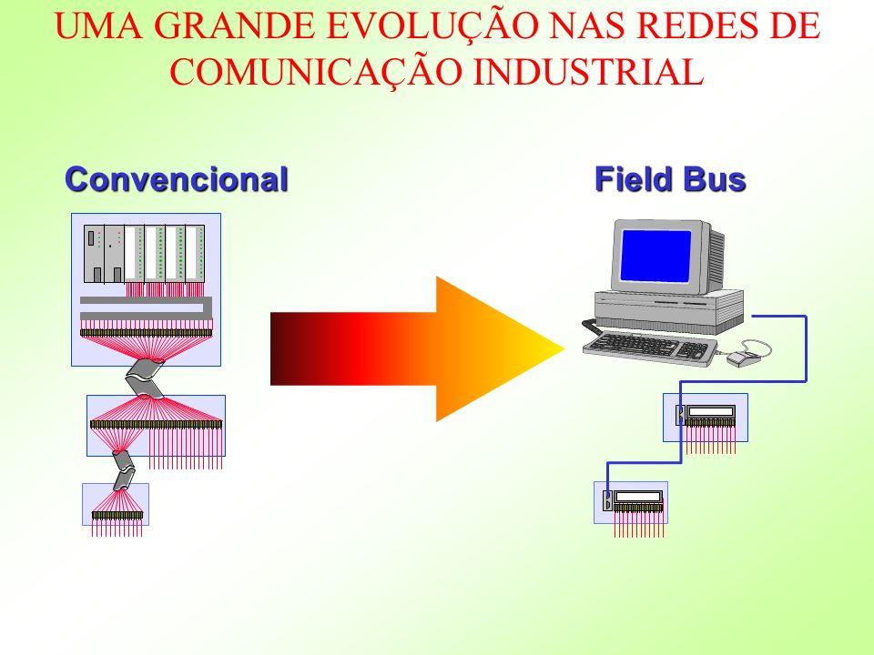 UMA GRANDE EVOLUÇÃO NAS REDES DE COMUNICAÇÃO INDUSTRIAL Convencional Field Bus