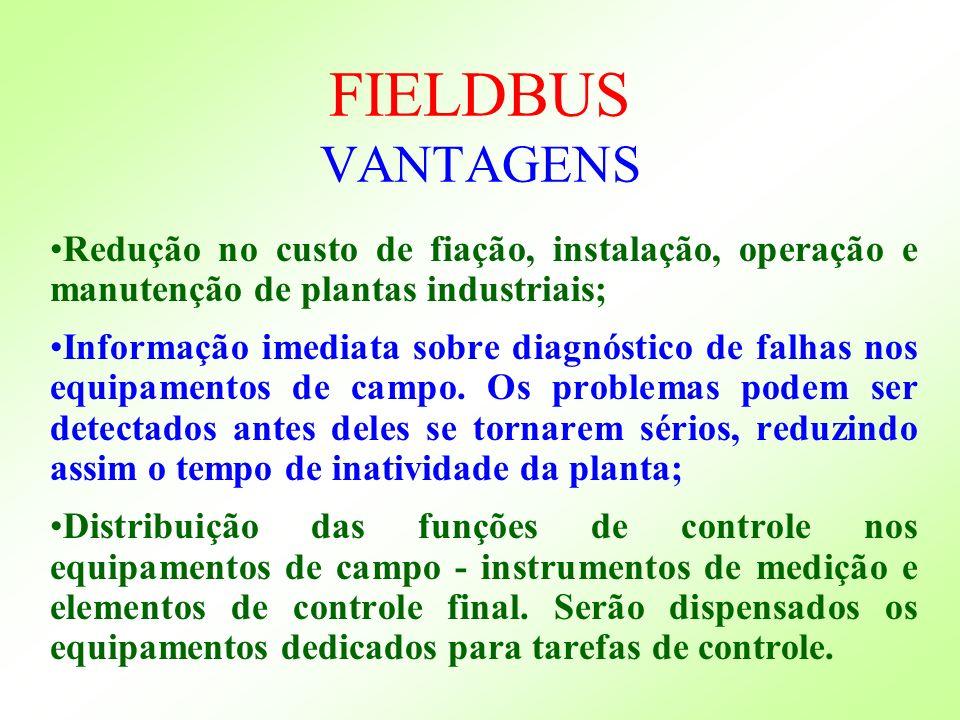 FIELDBUS VANTAGENS Redução no custo de fiação, instalação, operação e manutenção de plantas industriais; Informação imediata sobre diagnóstico de falh