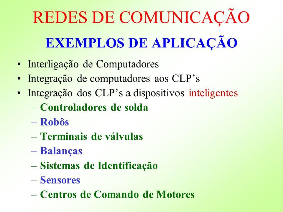 EXEMPLOS DE APLICAÇÃO Interligação de Computadores Integração de computadores aos CLPs Integração dos CLPs a dispositivos inteligentes –Controladores