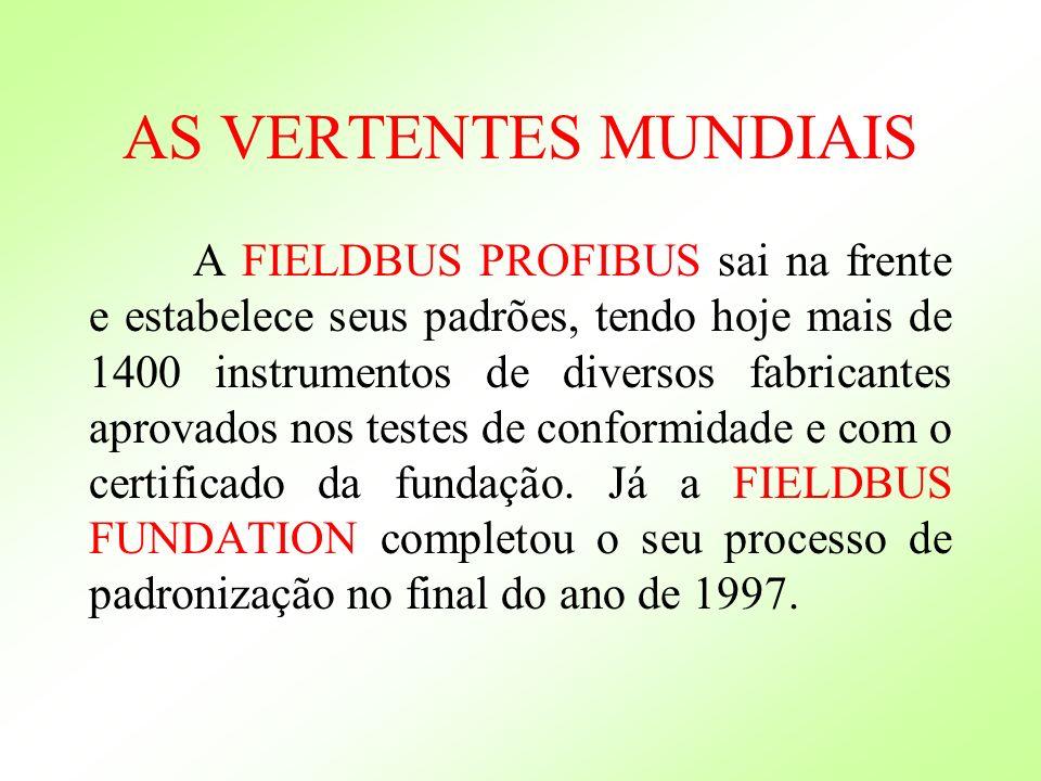 AS VERTENTES MUNDIAIS A FIELDBUS PROFIBUS sai na frente e estabelece seus padrões, tendo hoje mais de 1400 instrumentos de diversos fabricantes aprova