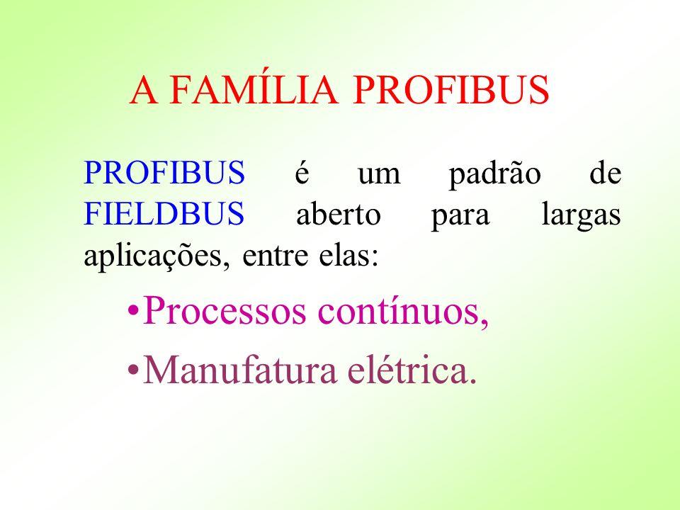 PROFIBUS é um padrão de FIELDBUS aberto para largas aplicações, entre elas: Processos contínuos, Manufatura elétrica.