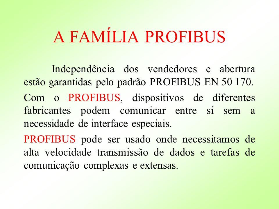 A FAMÍLIA PROFIBUS Independência dos vendedores e abertura estão garantidas pelo padrão PROFIBUS EN 50 170. Com o PROFIBUS, dispositivos de diferentes