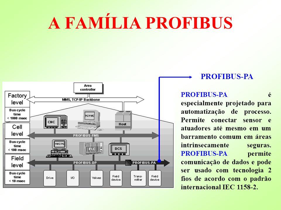 PROFIBUS-PA PROFIBUS-PA é especialmente projetado para automatização de processo. Permite conectar sensor e atuadores até mesmo em um barramento comum