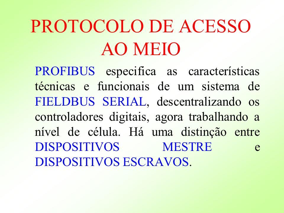PROTOCOLO DE ACESSO AO MEIO PROFIBUS especifica as características técnicas e funcionais de um sistema de FIELDBUS SERIAL, descentralizando os control