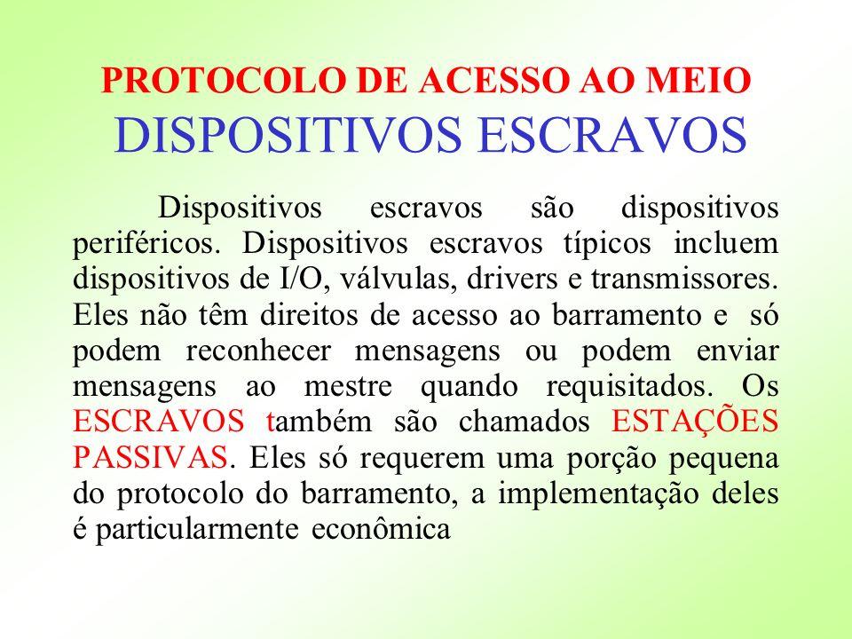 PROTOCOLO DE ACESSO AO MEIO DISPOSITIVOS ESCRAVOS Dispositivos escravos são dispositivos periféricos. Dispositivos escravos típicos incluem dispositiv