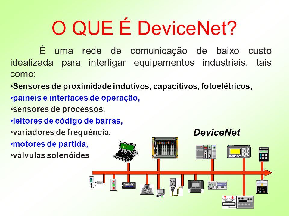 O QUE É DeviceNet? É uma rede de comunicação de baixo custo idealizada para interligar equipamentos industriais, tais como: Sensores de proximidade in