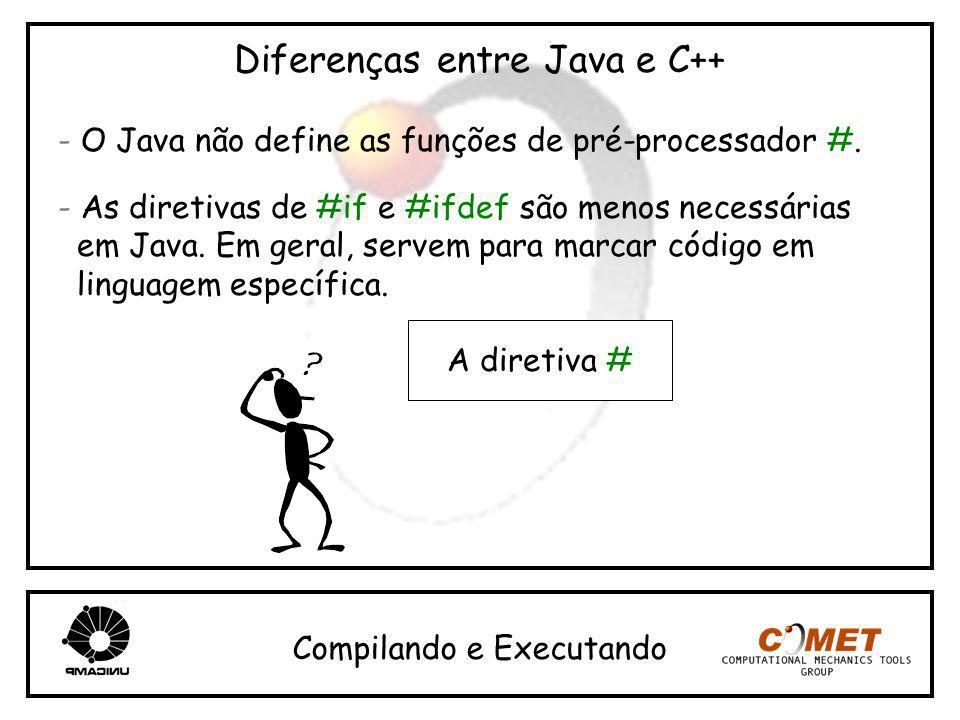 Diferenças entre Java e C++ - O Java não define as funções de pré-processador #. - As diretivas de #if e #ifdef são menos necessárias em Java. Em gera