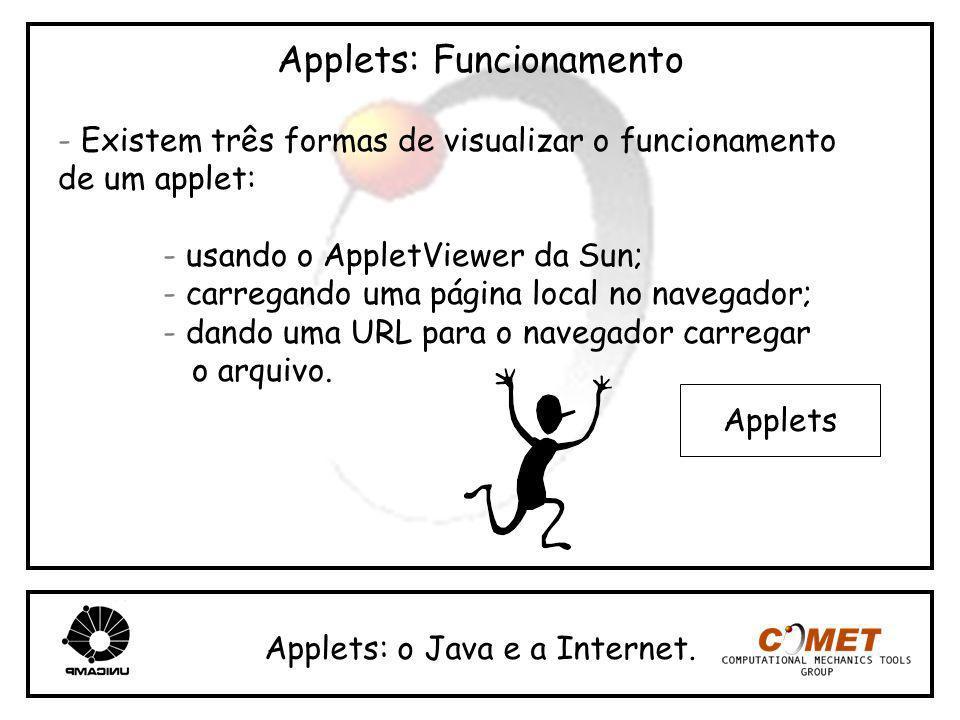 Applets: Funcionamento - Existem três formas de visualizar o funcionamento de um applet: - usando o AppletViewer da Sun; - carregando uma página local