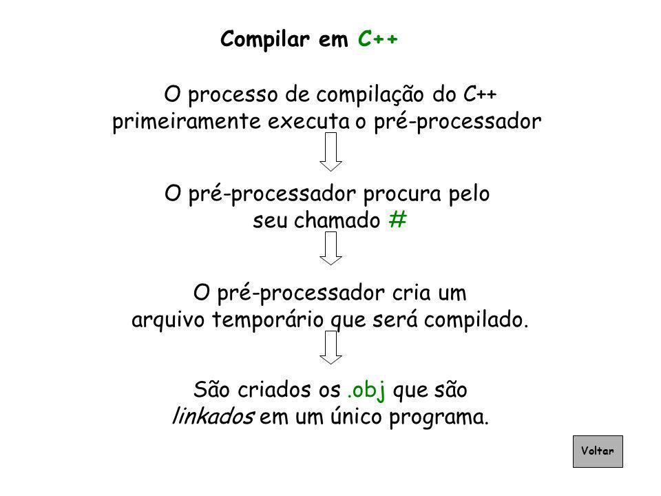 Compilar em C++ O processo de compilação do C++ primeiramente executa o pré-processador O pré-processador procura pelo seu chamado # O pré-processador