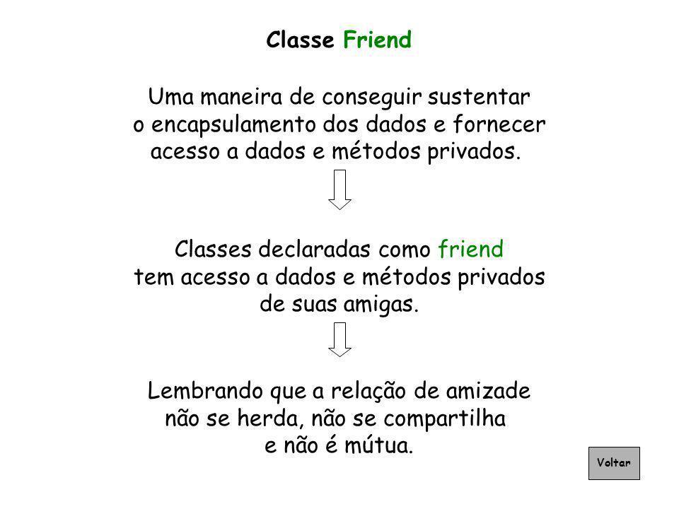 Classe Friend Uma maneira de conseguir sustentar o encapsulamento dos dados e fornecer acesso a dados e métodos privados. Classes declaradas como frie