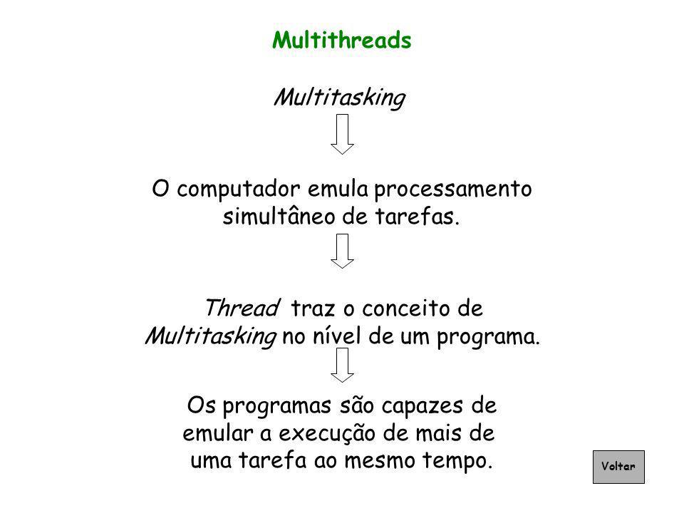 Multithreads Multitasking O computador emula processamento simultâneo de tarefas. Thread traz o conceito de Multitasking no nível de um programa. Volt