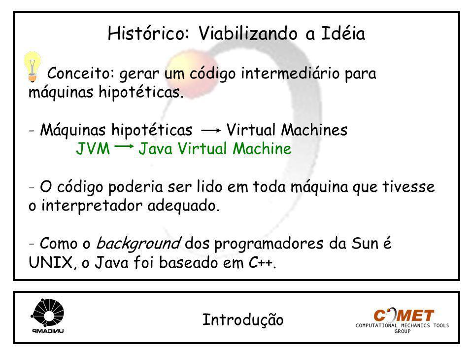 Histórico: Viabilizando a Idéia Conceito: gerar um código intermediário para máquinas hipotéticas. - Máquinas hipotéticas Virtual Machines JVM Java Vi
