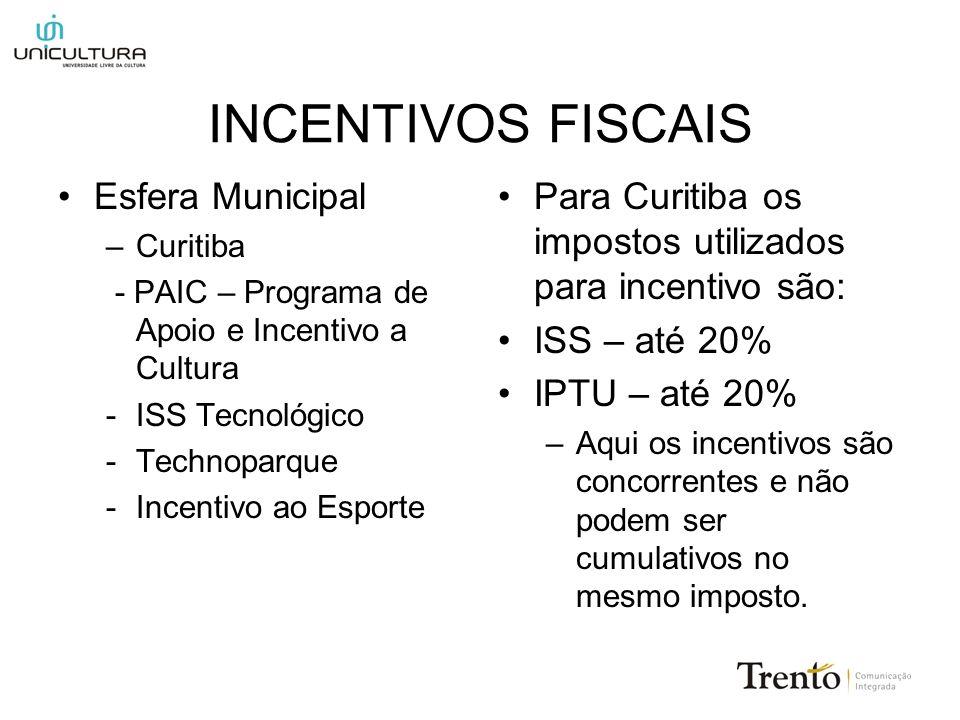 INCENTIVOS FISCAIS Esfera Municipal –Curitiba - PAIC – Programa de Apoio e Incentivo a Cultura -ISS Tecnológico -Technoparque -Incentivo ao Esporte Pa
