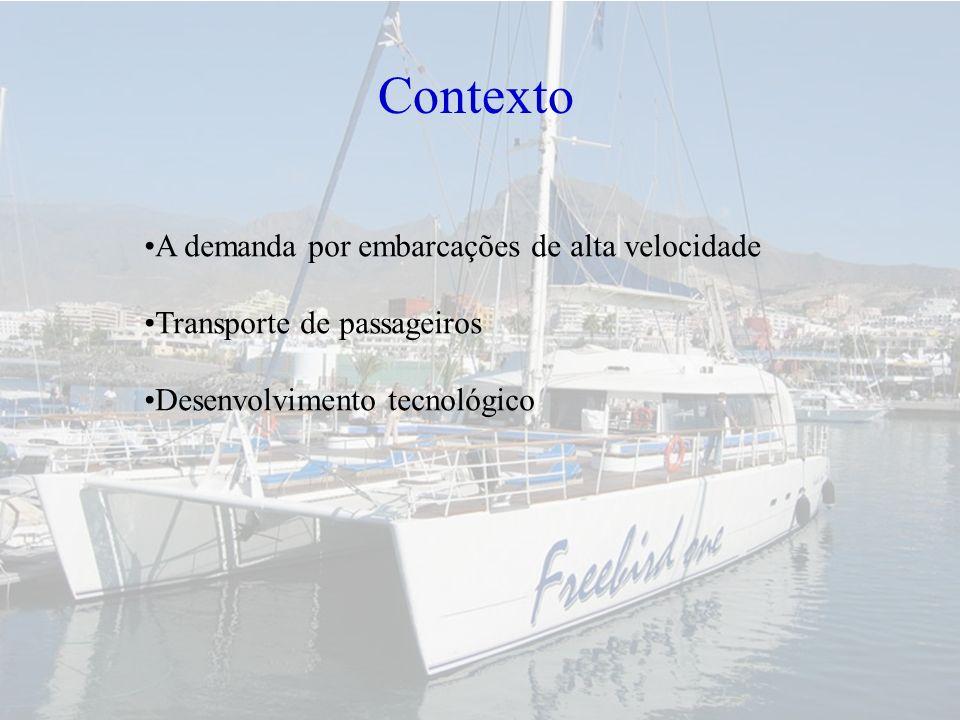 Contexto A demanda por embarcações de alta velocidade Transporte de passageiros Desenvolvimento tecnológico