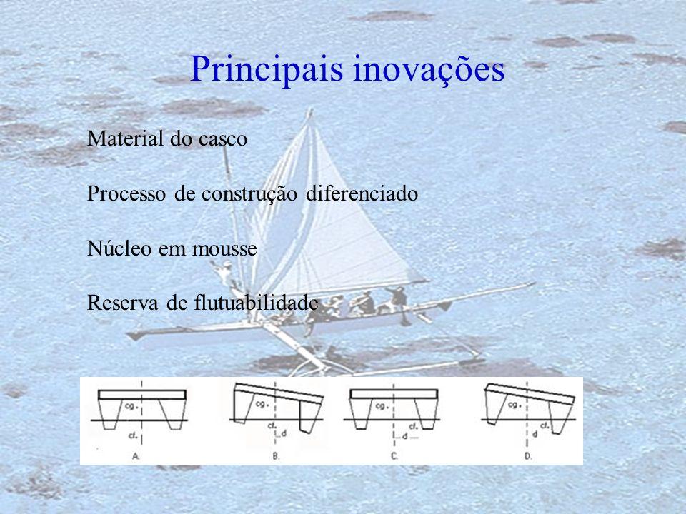 Principais inovações Material do casco Processo de construção diferenciado Núcleo em mousse Reserva de flutuabilidade