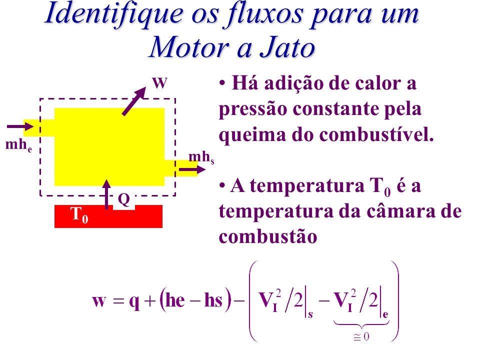 Identifique os fluxos para um Motor a Jato mh e mh s Q W T0T0 Há adição de calor a pressão constante pela queima do combustível. A temperatura T 0 é a