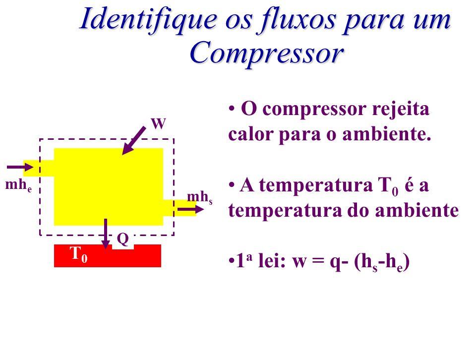 Identifique os fluxos para um Compressor mh e mh s Q W T0T0 O compressor rejeita calor para o ambiente. A temperatura T 0 é a temperatura do ambiente