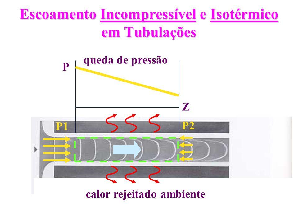 Escoamento Incompressível e Isotérmico em Tubulações P1 P2 queda de pressão P Z calor rejeitado ambiente