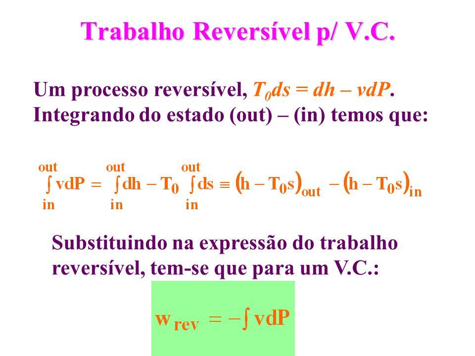 Trabalho Reversível p/ V.C. Um processo reversível, T 0 ds = dh – vdP. Integrando do estado (out) – (in) temos que: Substituindo na expressão do traba