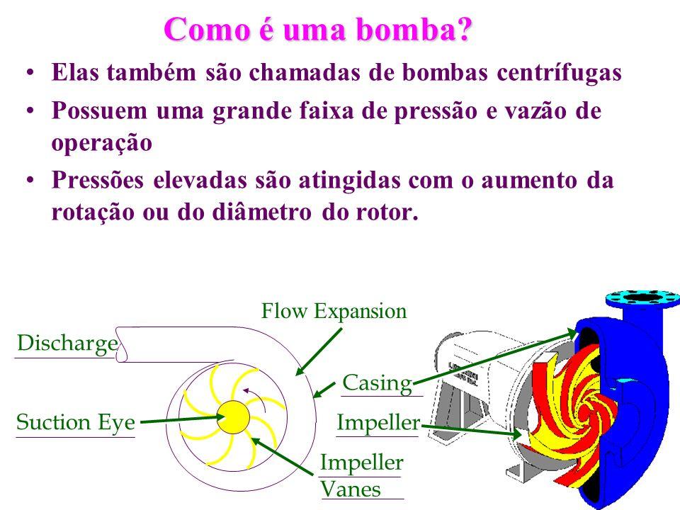 Como é uma bomba? Impeller Vanes Impeller Vanes Casing Suction Eye Impeller Discharge Flow Expansion Elas também são chamadas de bombas centrífugas Po
