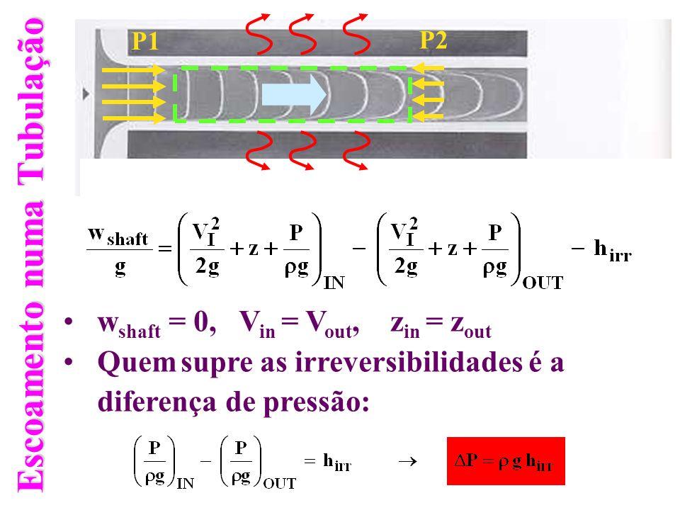 Escoamento numa Tubulação w shaft = 0, V in = V out, z in = z out Quem supre as irreversibilidades é a diferença de pressão: P1 P2