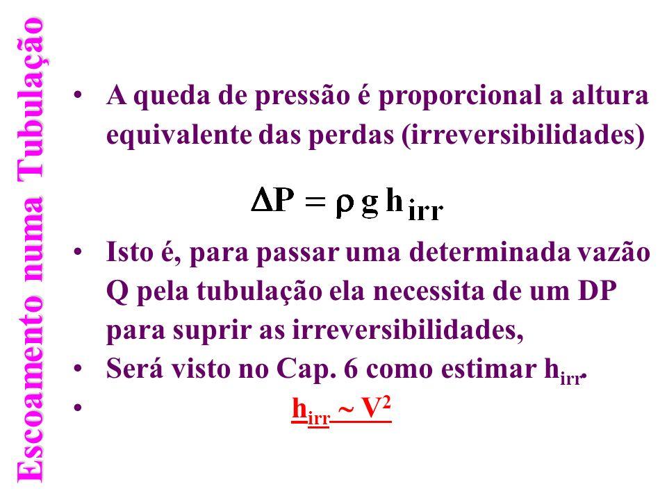 Escoamento numa Tubulação A queda de pressão é proporcional a altura equivalente das perdas (irreversibilidades) Isto é, para passar uma determinada v