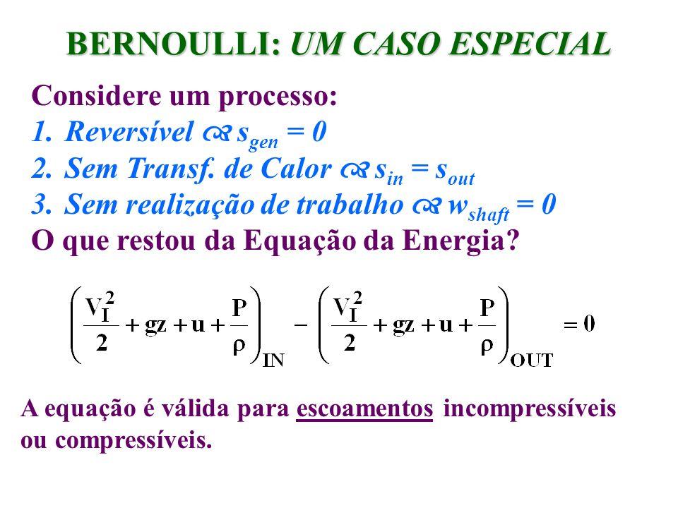 BERNOULLI: UM CASO ESPECIAL Considere um processo: 1.Reversível s gen = 0 2.Sem Transf. de Calor s in = s out 3.Sem realização de trabalho w shaft = 0