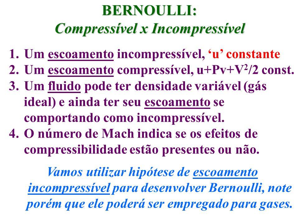 BERNOULLI: Compressível x Incompressível 1.Um escoamento incompressível, u constante 2.Um escoamento compressível, u+Pv+V 2 /2 const. 3.Um fluido pode