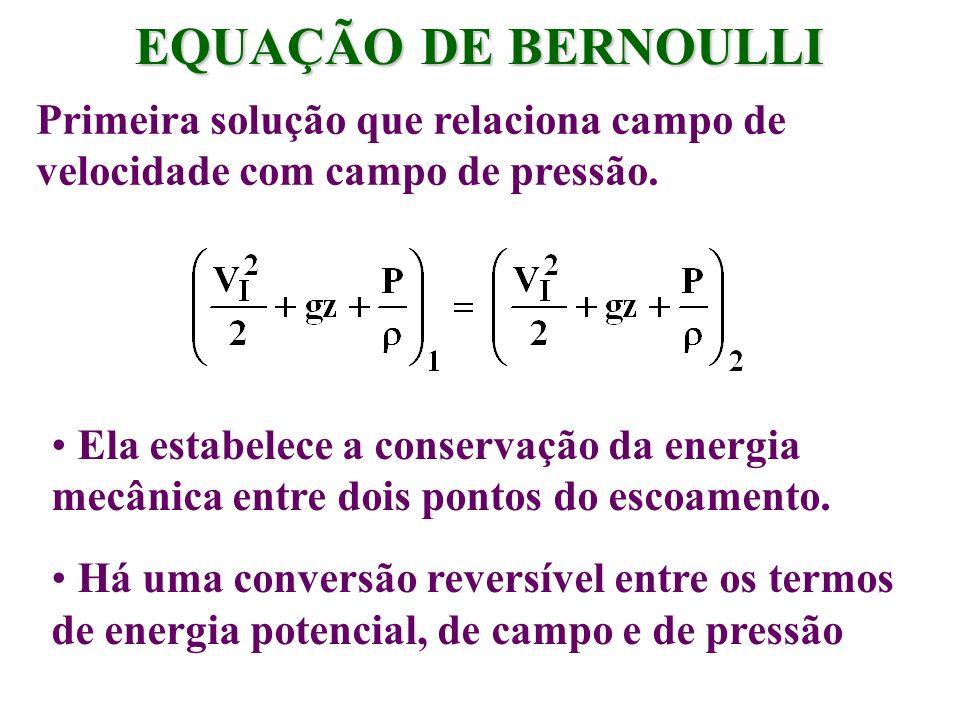 EQUAÇÃO DE BERNOULLI Ela estabelece a conservação da energia mecânica entre dois pontos do escoamento. Há uma conversão reversível entre os termos de