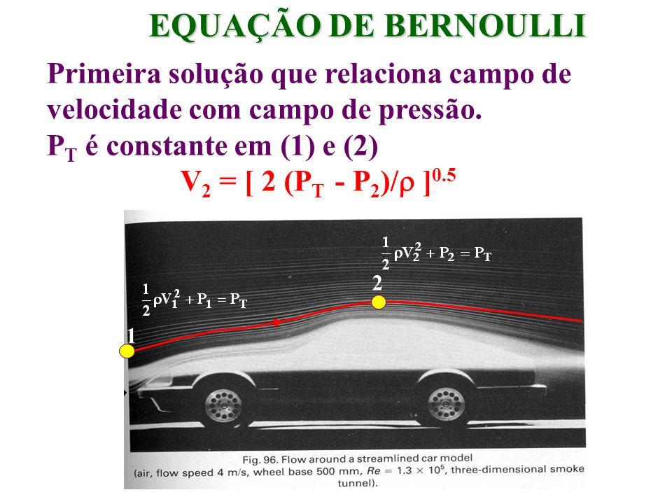 EQUAÇÃO DE BERNOULLI Primeira solução que relaciona campo de velocidade com campo de pressão. P T é constante em (1) e (2) V 2 = [ 2 (P T - P 2 )/ ] 0
