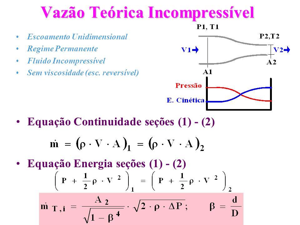 Vazão Teórica Incompressível Equação Continuidade seções (1) - (2) Equação Energia seções (1) - (2) Escoamento Unidimensional Regime Permanente Fluido