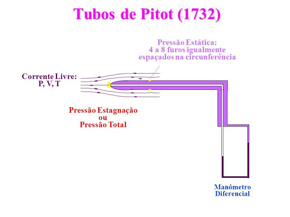 Tubos de Pitot (1732) Corrente Livre: P, V, T Manômetro Diferencial Pressão Estática: 4 a 8 furos igualmente espaçados na circunferência Pressão Estag