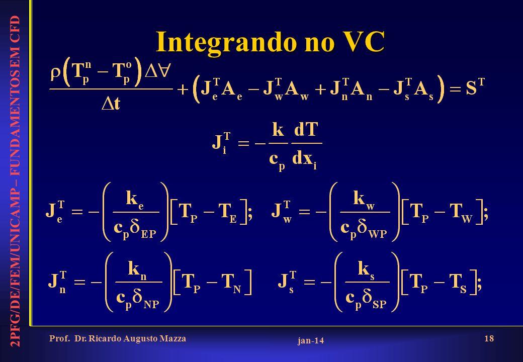 2PFG/DE/FEM/UNICAMP – FUNDAMENTOS EM CFD jan-14 Prof. Dr. Ricardo Augusto Mazza18 Integrando no VC
