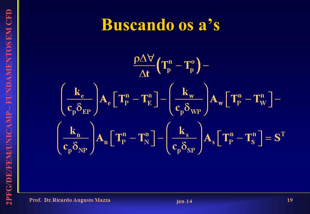 2PFG/DE/FEM/UNICAMP – FUNDAMENTOS EM CFD jan-14 Prof. Dr. Ricardo Augusto Mazza19 Buscando os as