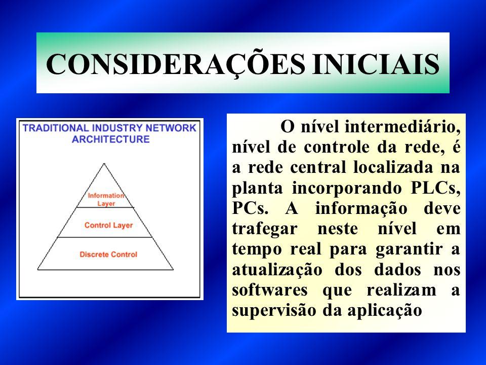 O nível intermediário, nível de controle da rede, é a rede central localizada na planta incorporando PLCs, PCs. A informação deve trafegar neste nível