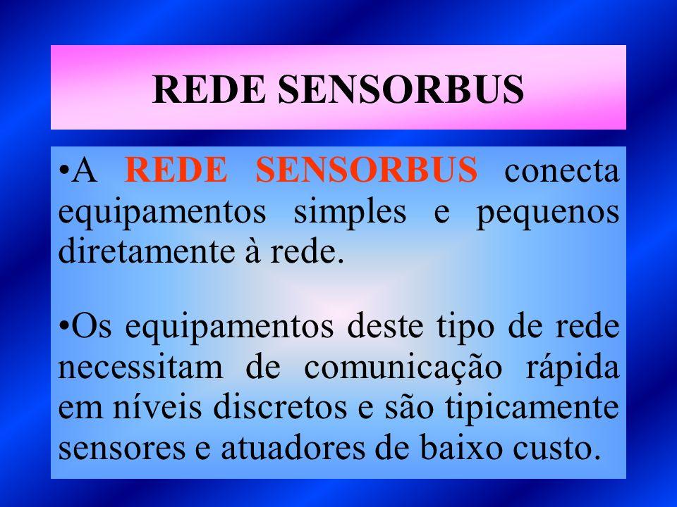 REDE SENSORBUS A REDE SENSORBUS conecta equipamentos simples e pequenos diretamente à rede. Os equipamentos deste tipo de rede necessitam de comunicaç