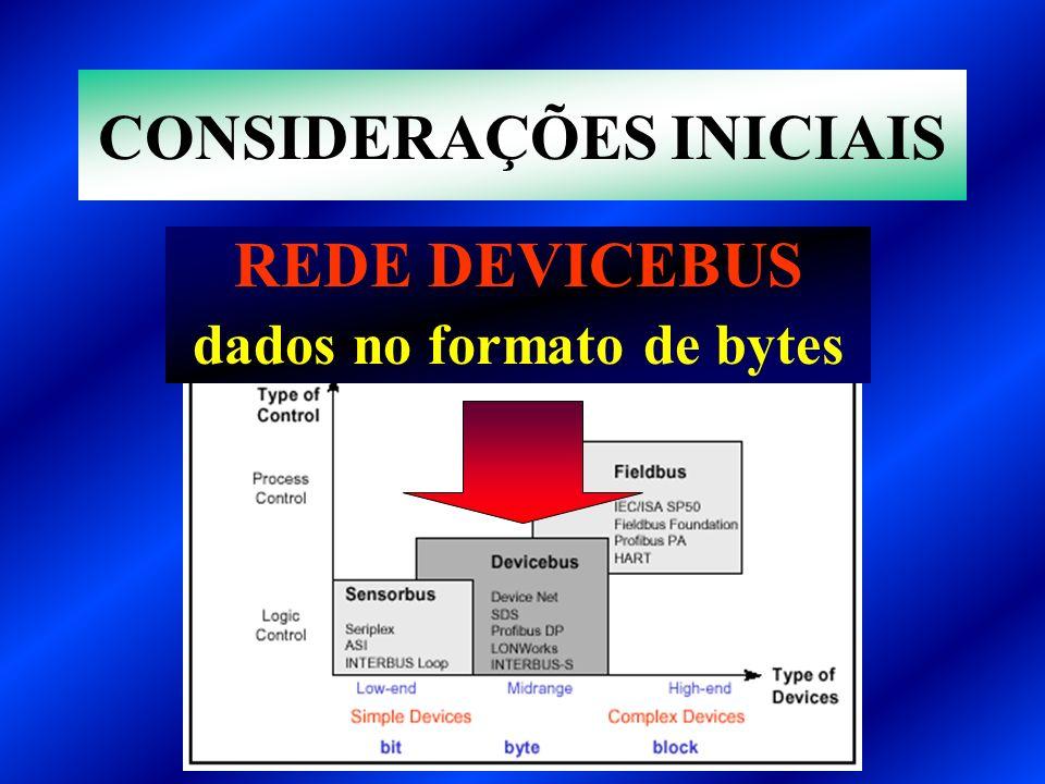 CONSIDERAÇÕES INICIAIS REDE DEVICEBUS dados no formato de bytes