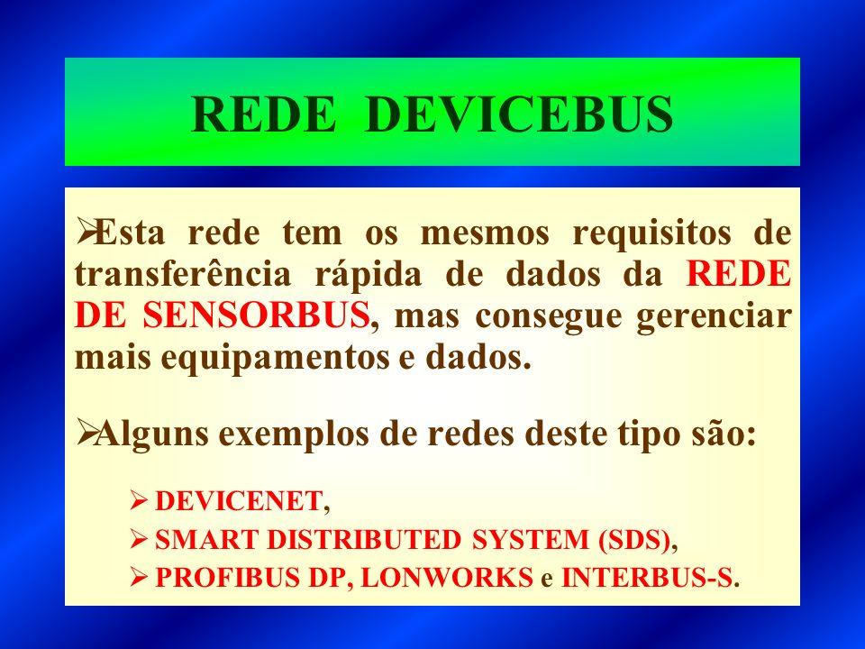REDE DEVICEBUS Esta rede tem os mesmos requisitos de transferência rápida de dados da REDE DE SENSORBUS, mas consegue gerenciar mais equipamentos e da