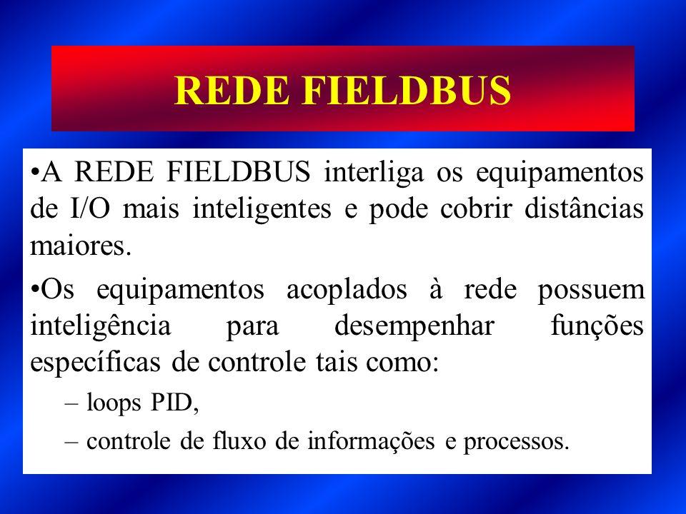REDE FIELDBUS A REDE FIELDBUS interliga os equipamentos de I/O mais inteligentes e pode cobrir distâncias maiores. Os equipamentos acoplados à rede po