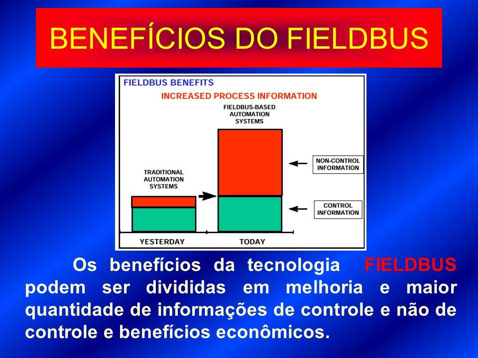 BENEFÍCIOS DO FIELDBUS Os benefícios da tecnologia FIELDBUS podem ser divididas em melhoria e maior quantidade de informações de controle e não de con