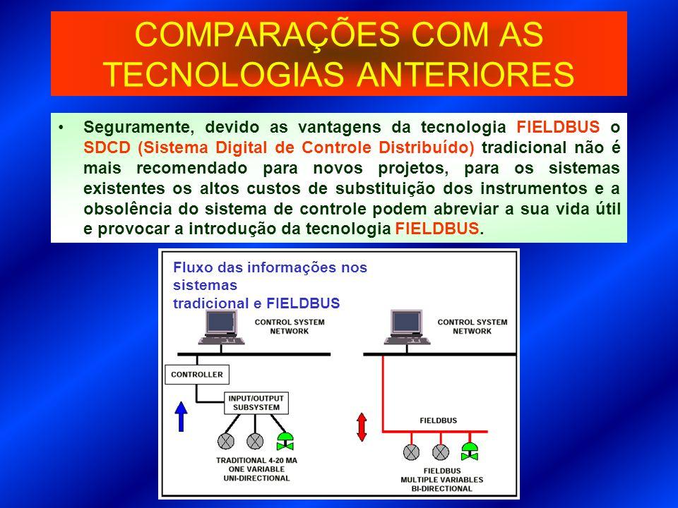 COMPARAÇÕES COM AS TECNOLOGIAS ANTERIORES Seguramente, devido as vantagens da tecnologia FIELDBUS o SDCD (Sistema Digital de Controle Distribuído) tra