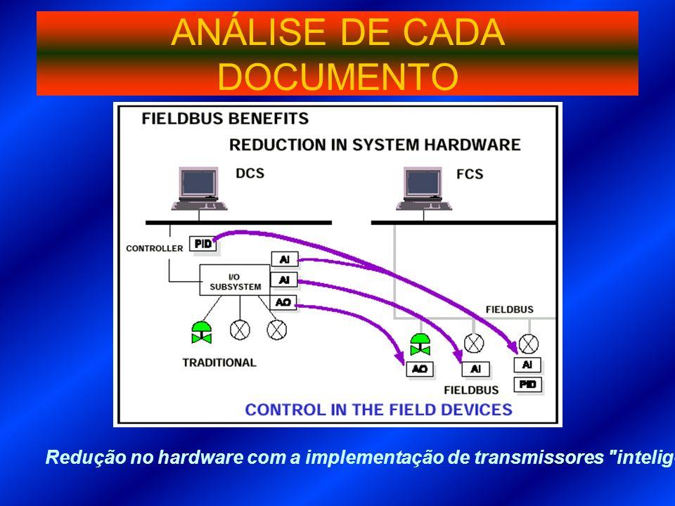 Redução no hardware com a implementação de transmissores