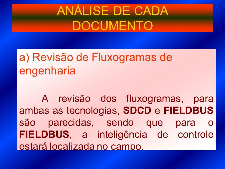 a) Revisão de Fluxogramas de engenharia A revisão dos fluxogramas, para ambas as tecnologias, SDCD e FIELDBUS são parecidas, sendo que para o FIELDBUS
