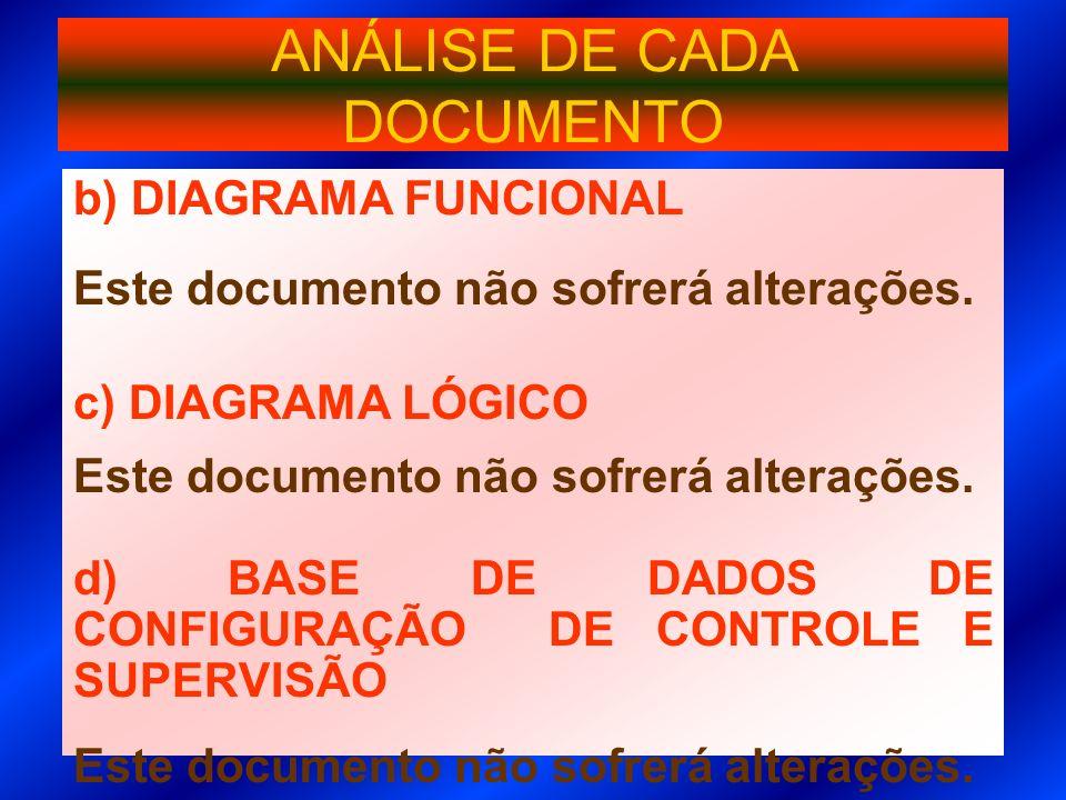 b) DIAGRAMA FUNCIONAL Este documento não sofrerá alterações. c) DIAGRAMA LÓGICO Este documento não sofrerá alterações. d) BASE DE DADOS DE CONFIGURAÇÃ