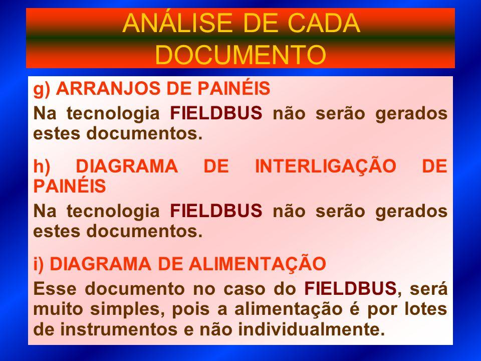 g) ARRANJOS DE PAINÉIS Na tecnologia FIELDBUS não serão gerados estes documentos. h) DIAGRAMA DE INTERLIGAÇÃO DE PAINÉIS Na tecnologia FIELDBUS não se