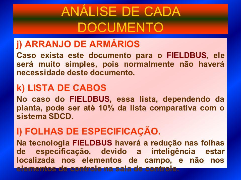 j) ARRANJO DE ARMÁRIOS Caso exista este documento para o FIELDBUS, ele será muito simples, pois normalmente não haverá necessidade deste documento. k)